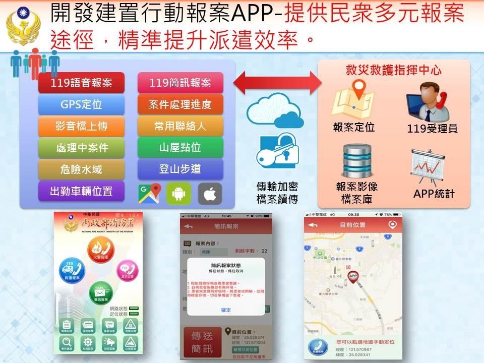 開發建置行動報案app